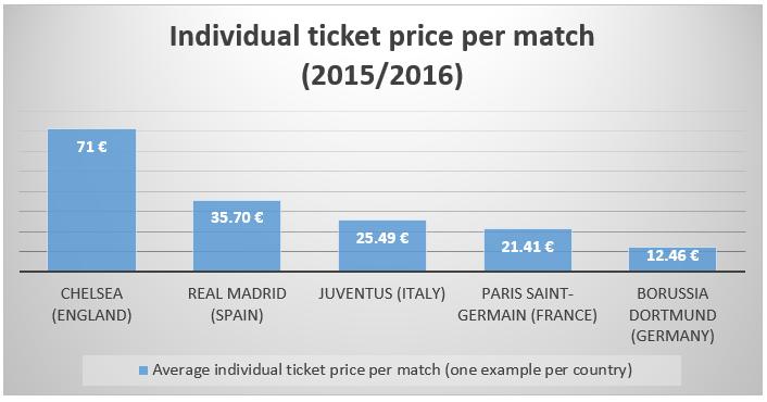 prezzo_biglietto_en
